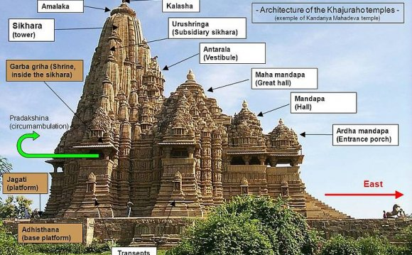 Architecture of the Khajuraho
