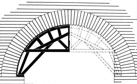 Image arch for term side of