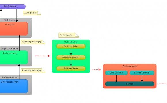 Communications_layers-new