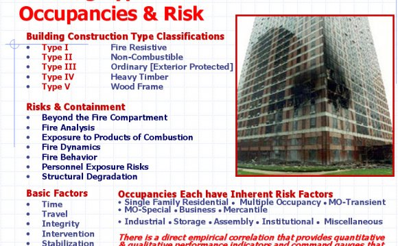 Types of Building Construction
