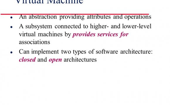 Types of Software Architecture