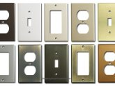 Metal cover Plates