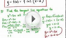 AP Lesson 3.1 Definition of Derivative