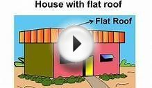 Science - Why Different Types of Houses Are There - Telugu