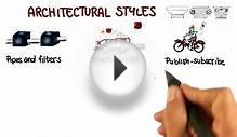 Types of Architectural Styles - Georgia Tech - Software