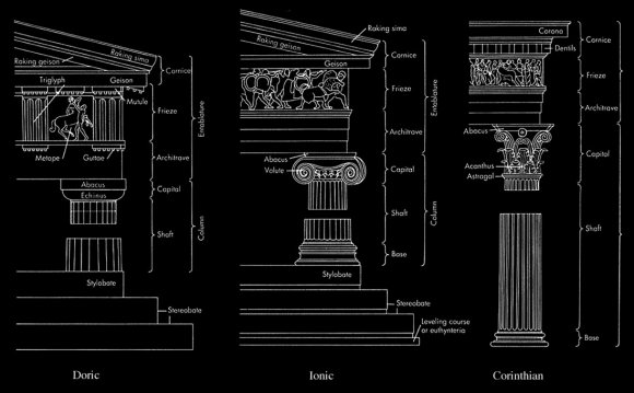 Greek Influence on Roman architecture